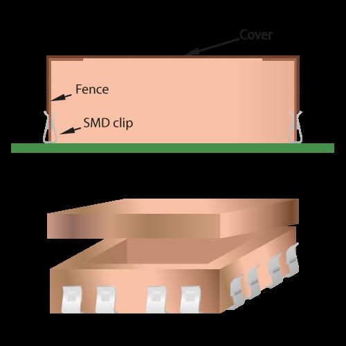 Kapaklı klipsli PCB koruyucu metal kutular